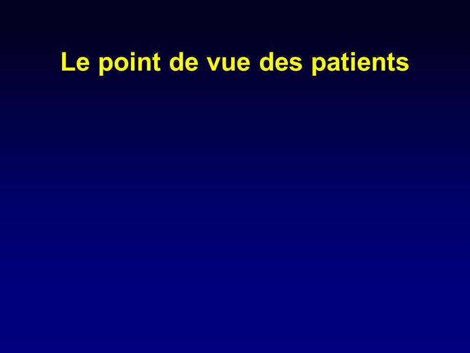 Le point de vue des patients