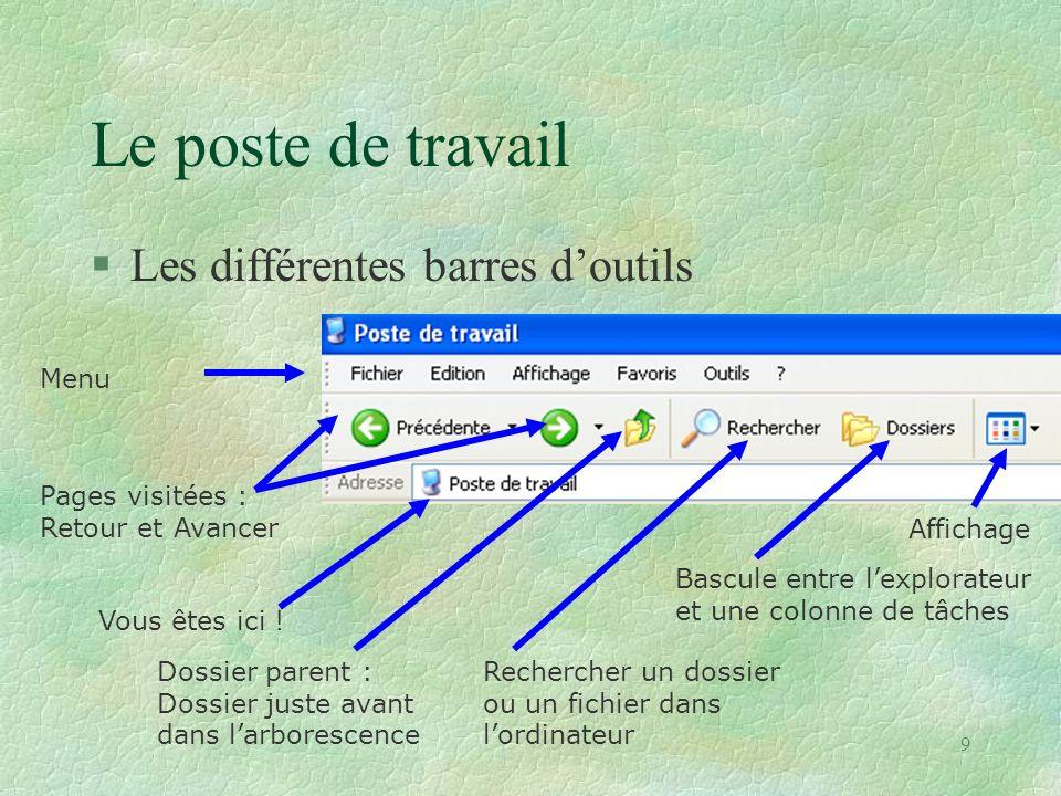 10 Le poste de travail §Les différents affichages §1 clic sur le bouton « Affichage »