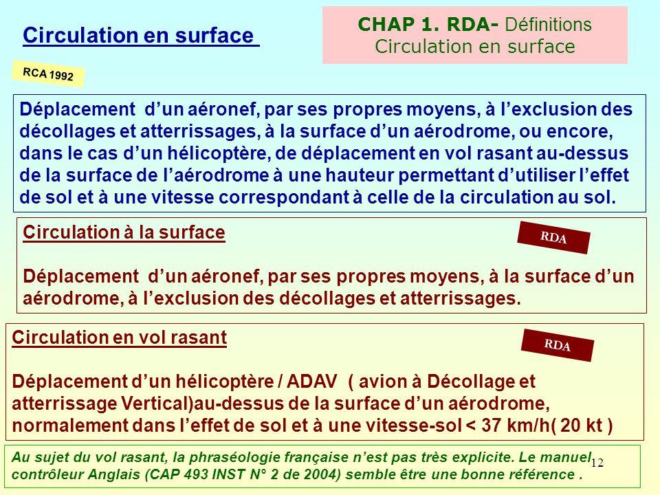 12 RCA 1992 CHAP 1. RDA- Définitions Circulation en surface Circulation en surface Circulation à la surface Déplacement dun aéronef, par ses propres m