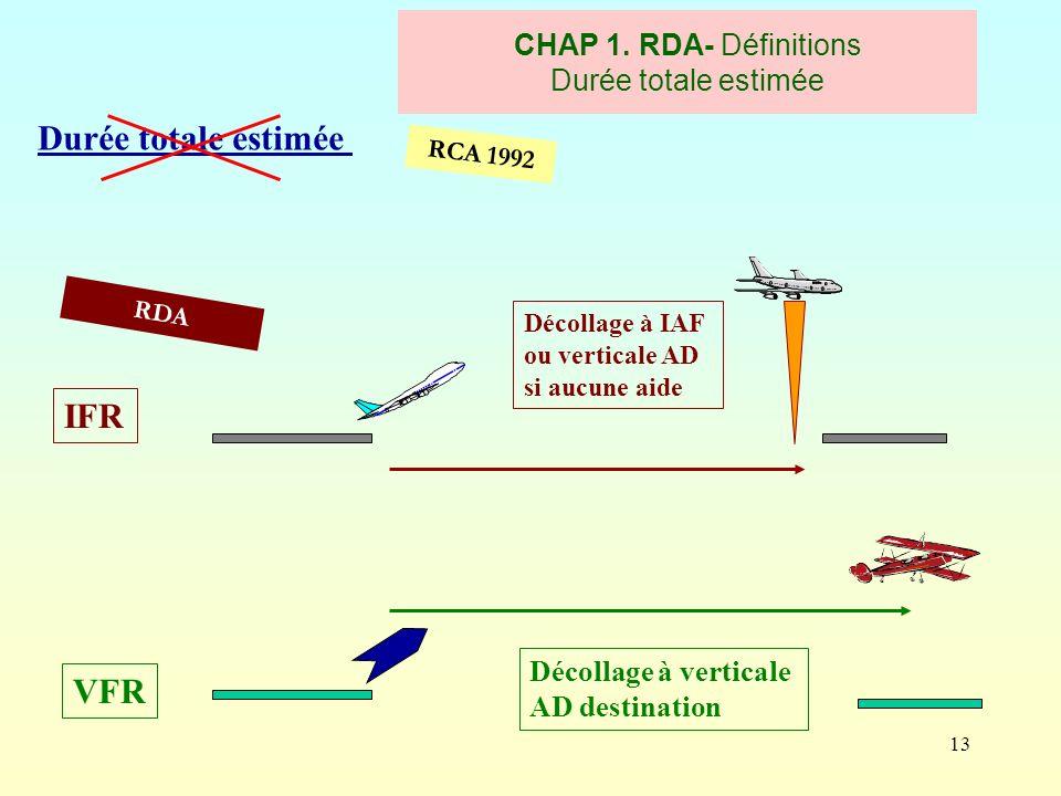 13 RCA 1992 CHAP 1. RDA- Définitions Durée totale estimée Durée totale estimée RDA IFR Décollage à IAF ou verticale AD si aucune aide VFR Décollage à