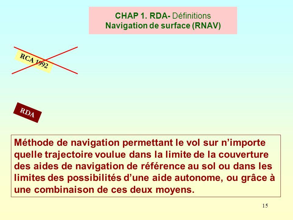 15 CHAP 1. RDA- Définitions Navigation de surface (RNAV) RCA 1992 RDA Méthode de navigation permettant le vol sur nimporte quelle trajectoire voulue d