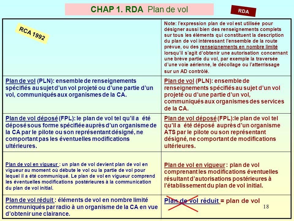 18 RCA 1992 CHAP 1. RDA Plan de vol RDA Note: lexpression plan de vol est utilisée pour désigner aussi bien des renseignements complets sur tous les é