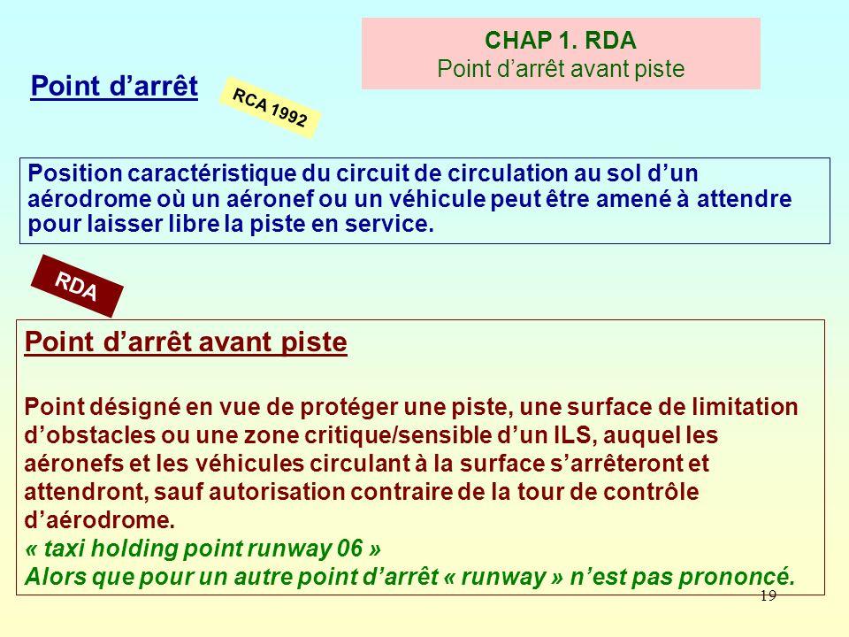 19 Point darrêt RCA 1992 CHAP 1. RDA Point darrêt avant piste Point darrêt avant piste Point désigné en vue de protéger une piste, une surface de limi