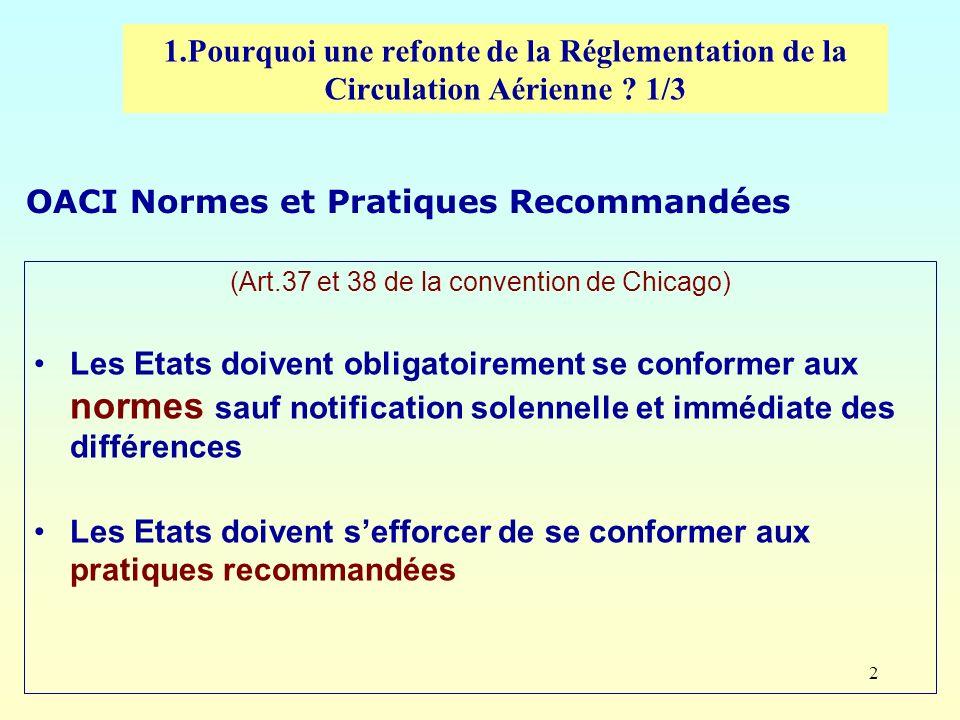 2 1.Pourquoi une refonte de la Réglementation de la Circulation Aérienne ? 1/3 OACI Normes et Pratiques Recommandées (Art.37 et 38 de la convention de