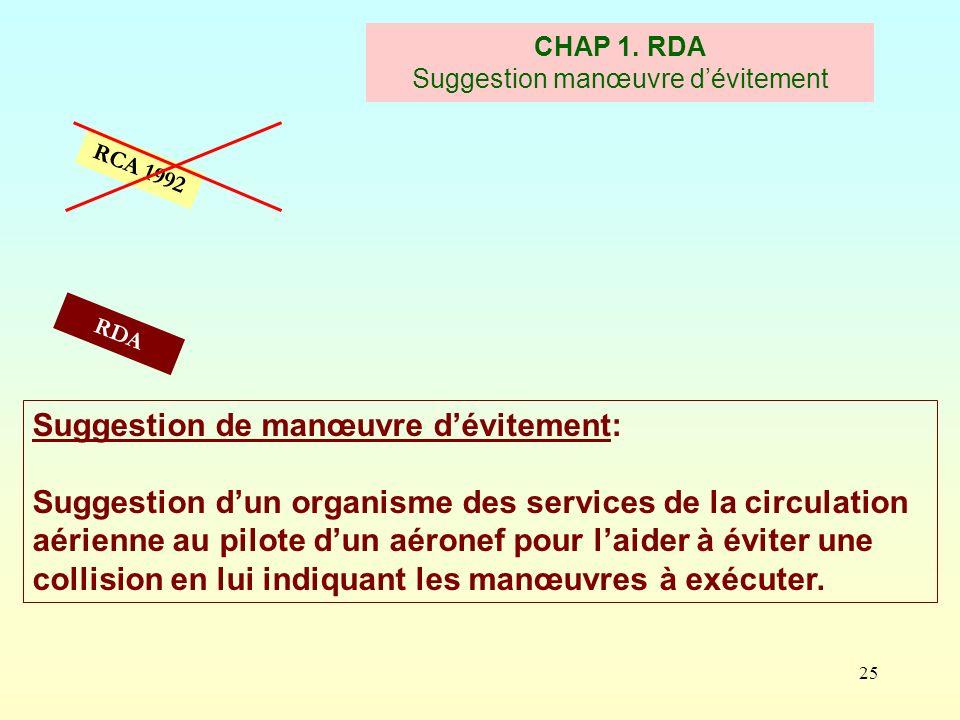 25 CHAP 1. RDA Suggestion manœuvre dévitement RCA 1992 Suggestion de manœuvre dévitement: Suggestion dun organisme des services de la circulation aéri