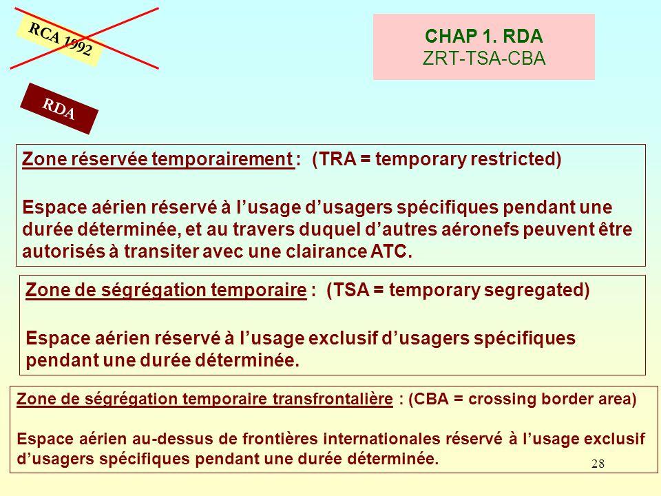 28 CHAP 1. RDA ZRT-TSA-CBA RCA 1992 Zone réservée temporairement : (TRA = temporary restricted) Espace aérien réservé à lusage dusagers spécifiques pe