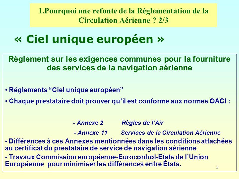 3 1.Pourquoi une refonte de la Réglementation de la Circulation Aérienne ? 2/3 « Ciel unique européen » Règlement sur les exigences communes pour la f