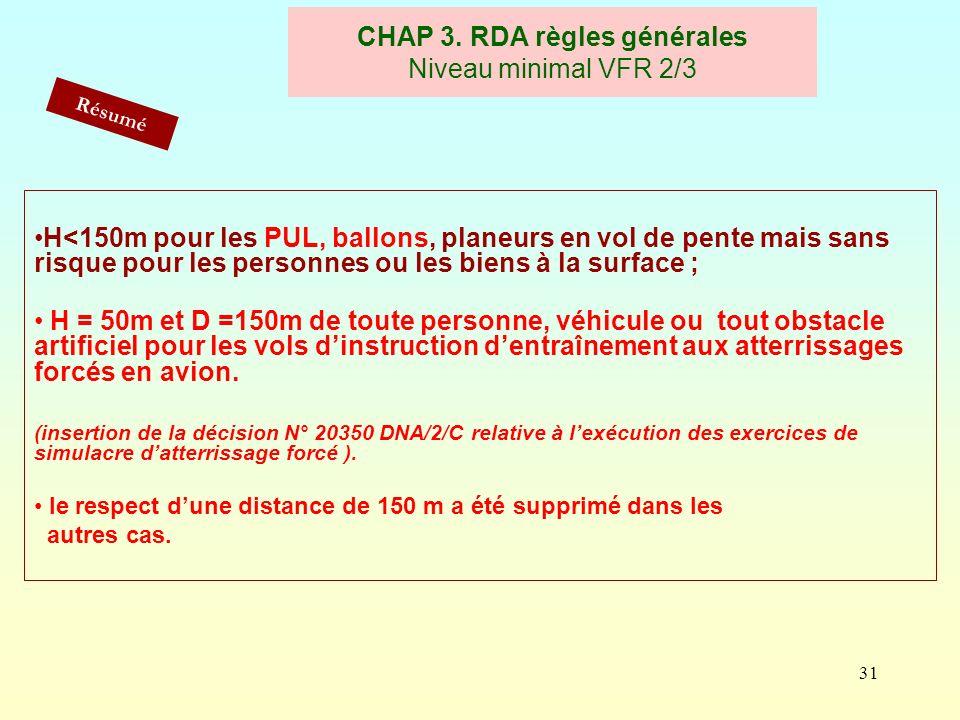 31 CHAP 3. RDA règles générales Niveau minimal VFR 2/3 H<150m pour les PUL, ballons, planeurs en vol de pente mais sans risque pour les personnes ou l