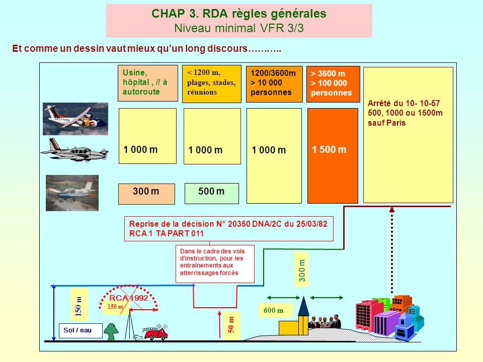 32 CHAP 3. RDA règles générales Niveau minimal VFR 3/3 150 m 50 m 150 m Arrêté du 10- 10-57 500, 1000 ou 1500m sauf Paris Usine, hôpital, // à autorou
