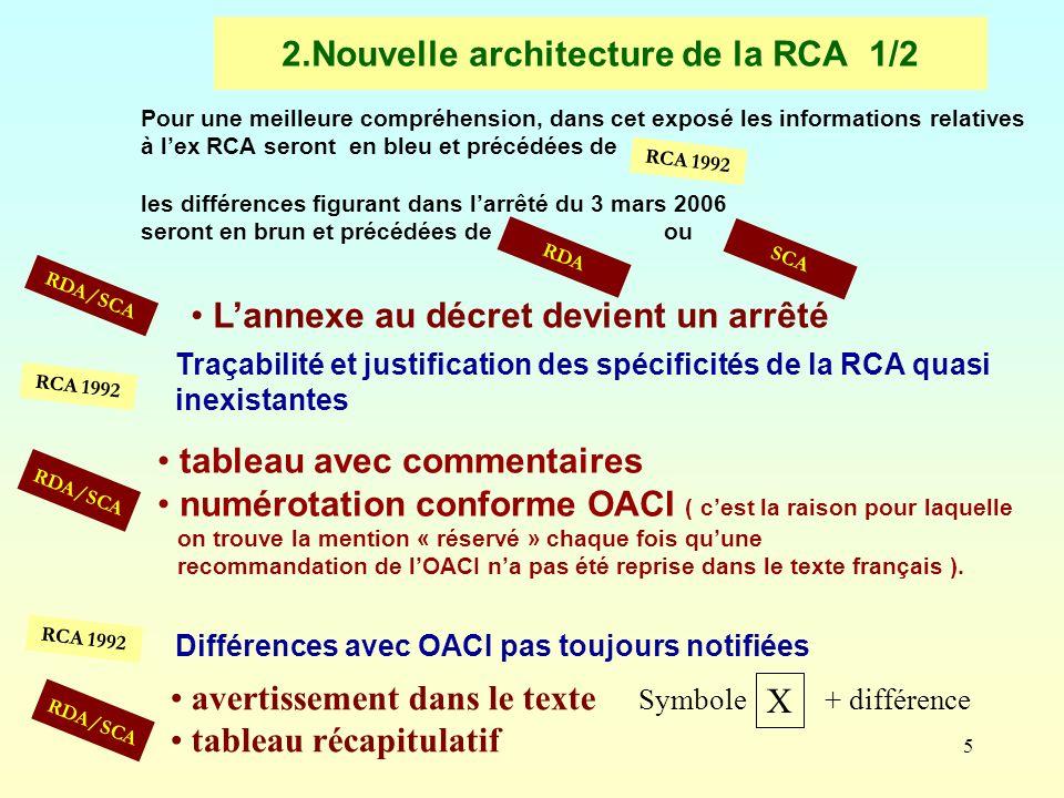 6 2.Nouvelle architecture de la RCA 2/2 Le nouvel arrêté comprend 2 annexes : Annexe 1 Règles de lAir RDA = ex RCA 1 Annexe 2 OACI - appendice 1 = signaux - appendice 2 = interception - appendice 3 = tableaux des niveaux de croisière - appendice 4 = ballons libres non habités - appendice 5 = VFR de nuit Annexe 2 Services de la CA SCA = ex RCA 2 Annexe 11 OACI - appendice 1 = identification des types de RNP - appendice 2 = identification des points significatifs - appendice 3 = identification des itinéraires normalisés - appendice 4 = classes despace aérien ATS- services assurés- prescriptions de vol - appendice 5 = spécifications de qualité des données aéronautiques Le RCA 3 de 1992 réactualisé est mis en cohérence avec RDA et SCA.