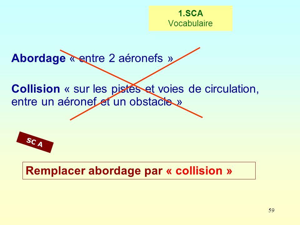 59 Abordage « entre 2 aéronefs » Collision « sur les pistes et voies de circulation, entre un aéronef et un obstacle » SC A 1.SCA Vocabulaire Remplace