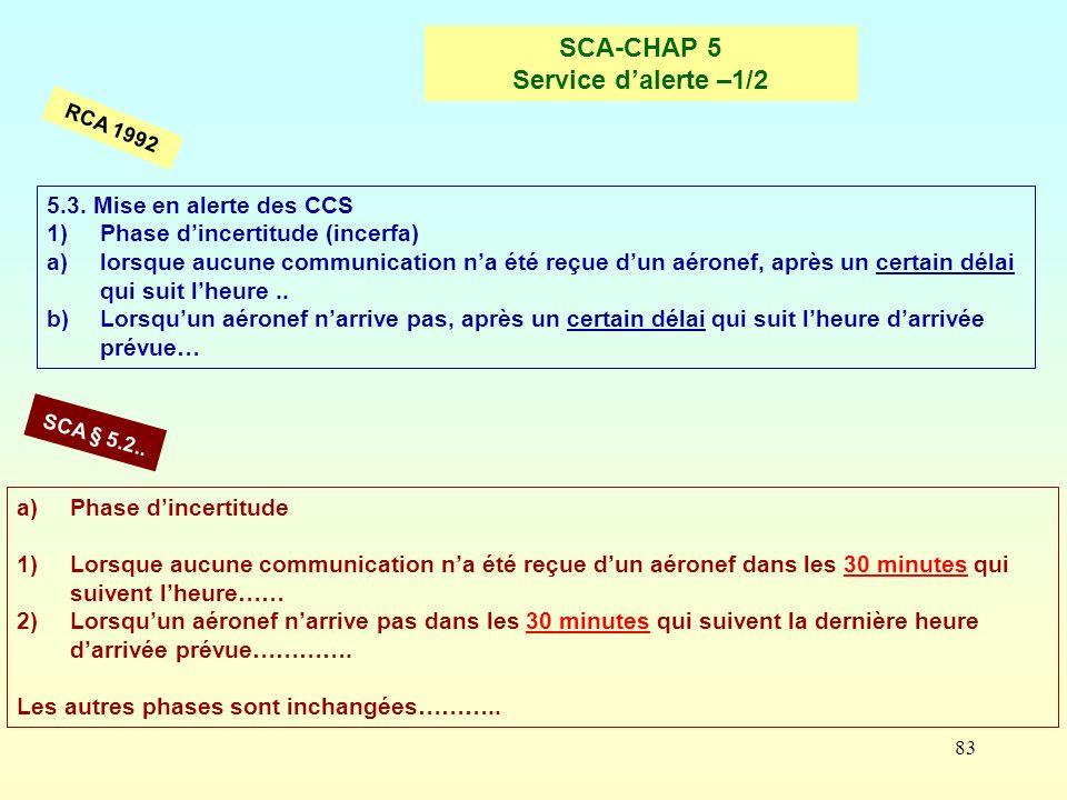 83 SCA-CHAP 5 Service dalerte –1/2 RCA 1992 a)Phase dincertitude 1)Lorsque aucune communication na été reçue dun aéronef dans les 30 minutes qui suive