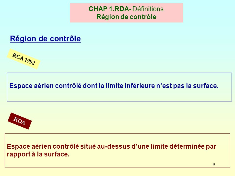 9 Région de contrôle RCA 1992 CHAP 1.RDA- Définitions Région de contrôle RDA Espace aérien contrôlé dont la limite inférieure nest pas la surface. Esp