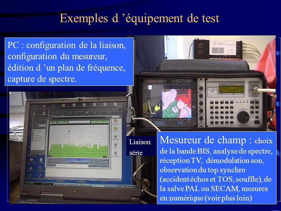 Exemples d équipement de test Mesureur de champ : choix de la bande BIS, analyse de spectre, réception TV, démodulation son, observation du top synchr