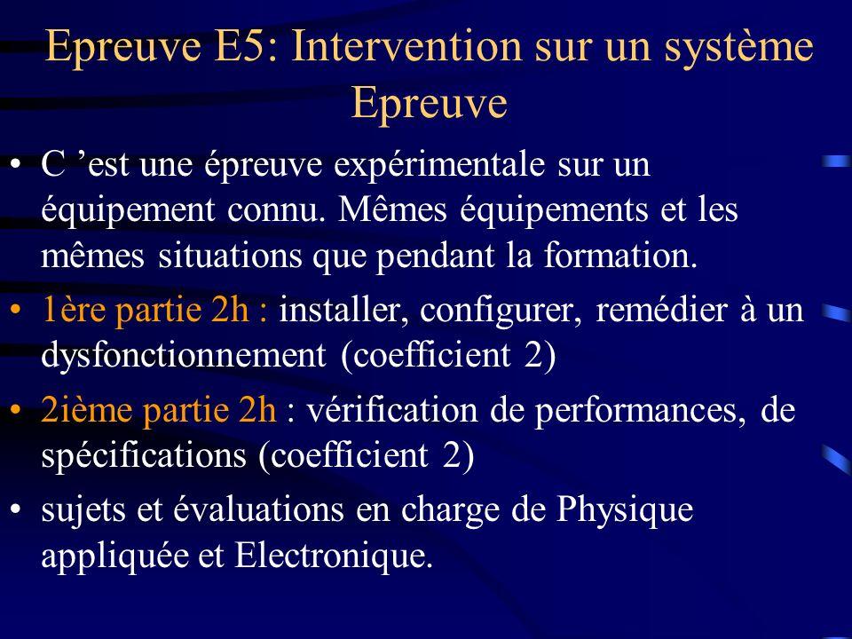 M1 : Installer et configurer un nouvel équipement ou produit.