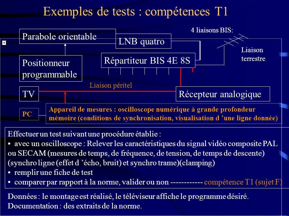 Exemples de tests : compétences T1 Parabole orientable LNB quatro Répartiteur BIS 4E 8S Appareil de mesures : oscilloscope numérique à grande profonde