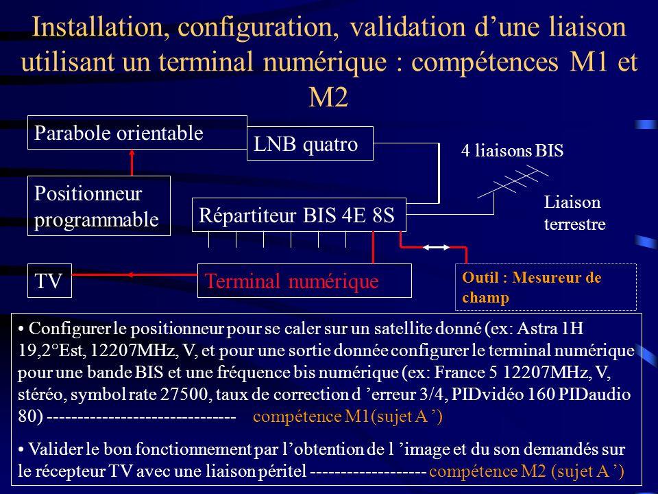 Installation, configuration, validation dune liaison utilisant un terminal numérique : compétences M1 et M2 Parabole orientable LNB quatro Répartiteur