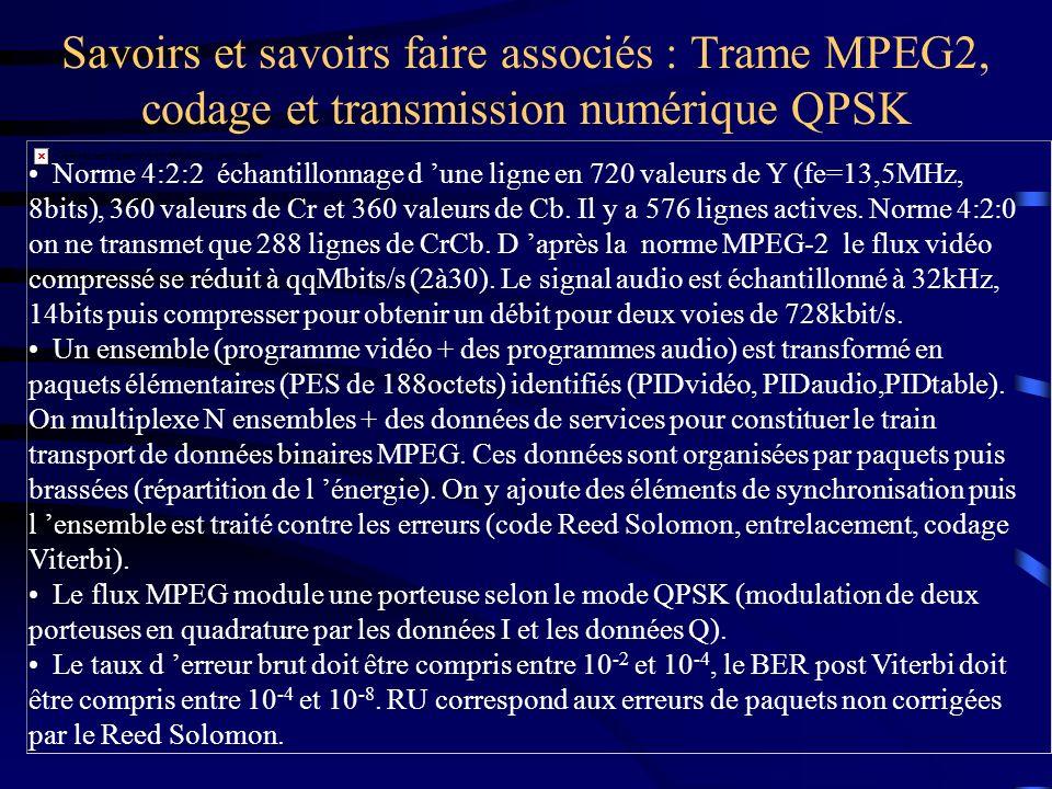Savoirs et savoirs faire associés : Trame MPEG2, codage et transmission numérique QPSK Norme 4:2:2 échantillonnage d une ligne en 720 valeurs de Y (fe