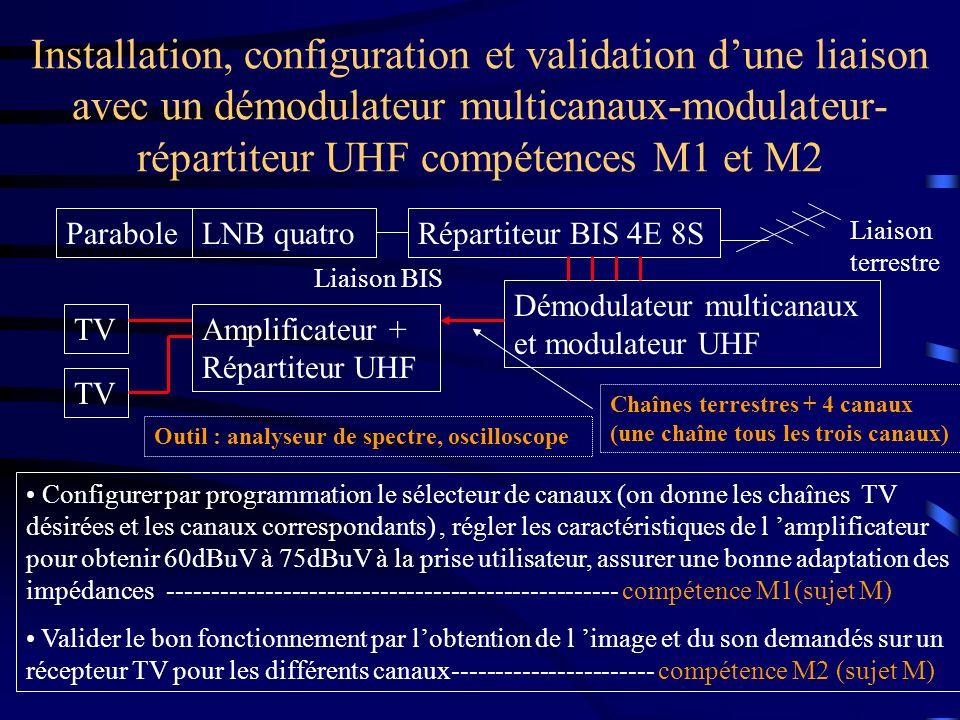 Installation, configuration et validation dune liaison avec un démodulateur multicanaux-modulateur- répartiteur UHF compétences M1 et M2 ParaboleLNB q