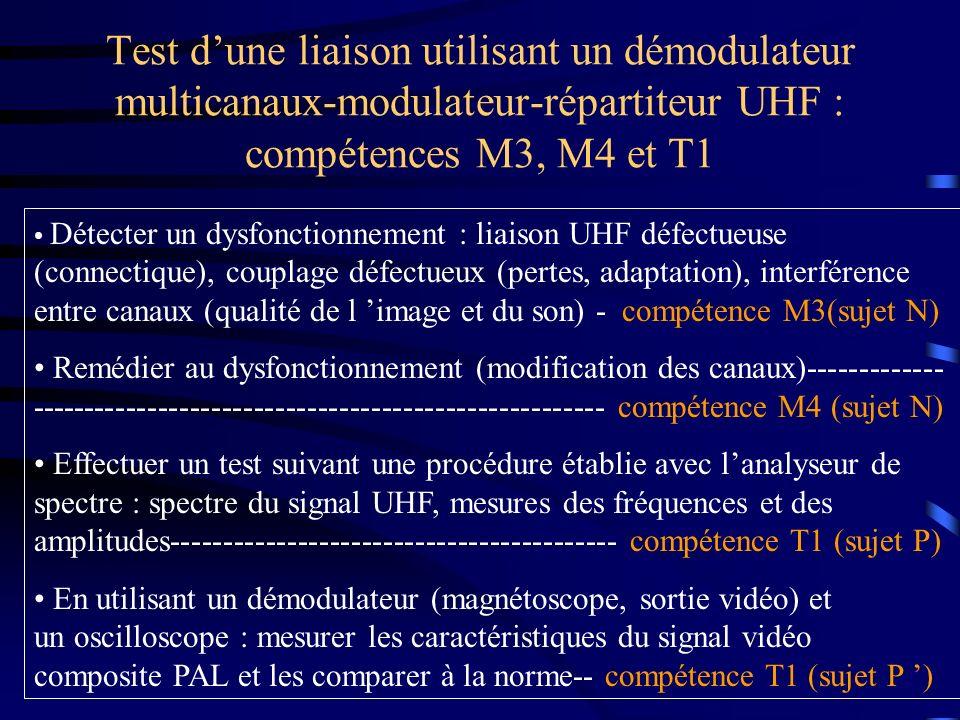 Test dune liaison utilisant un démodulateur multicanaux-modulateur-répartiteur UHF : compétences M3, M4 et T1 Détecter un dysfonctionnement : liaison