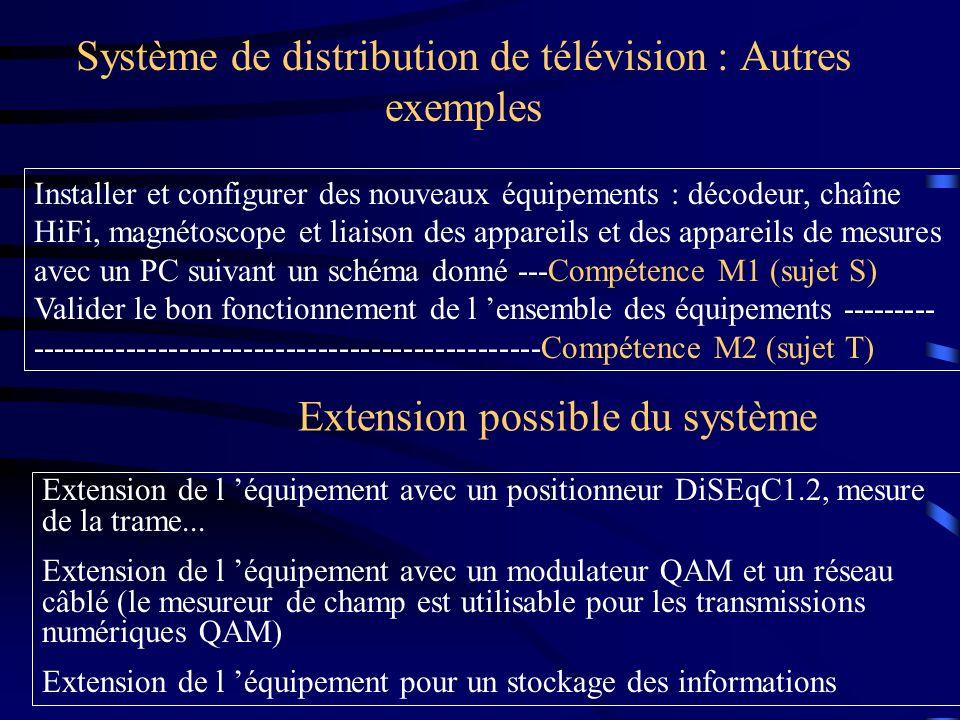 Système de distribution de télévision : Autres exemples Installer et configurer des nouveaux équipements : décodeur, chaîne HiFi, magnétoscope et liai