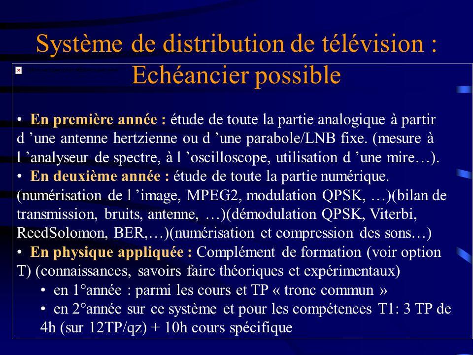 Système de distribution de télévision : Echéancier possible En première année : étude de toute la partie analogique à partir d une antenne hertzienne
