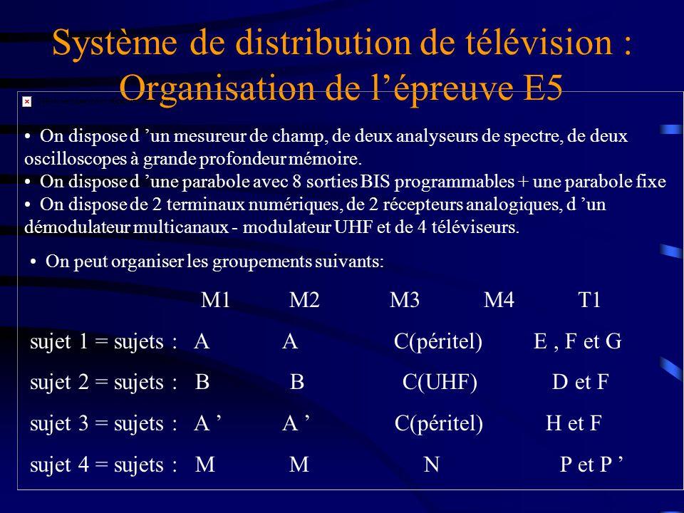 Système de distribution de télévision : Organisation de lépreuve E5 On dispose d un mesureur de champ, de deux analyseurs de spectre, de deux oscillos