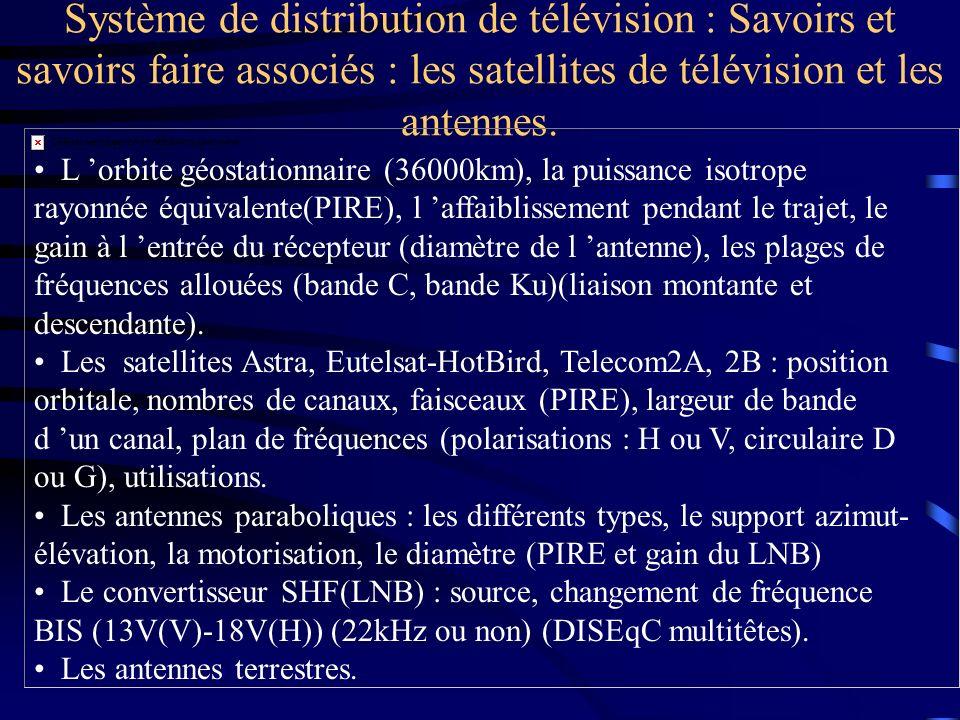 Système de distribution de télévision : Savoirs et savoirs faire associés : les satellites de télévision et les antennes. L orbite géostationnaire (36