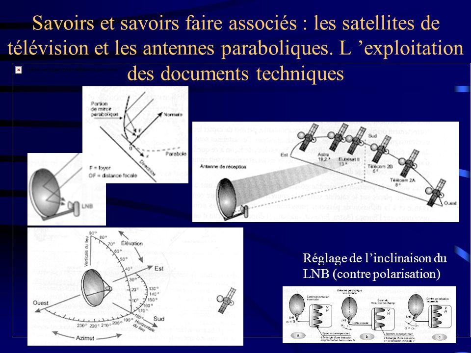 Savoirs et savoirs faire associés : les satellites de télévision et les antennes paraboliques. L exploitation des documents techniques Réglage de linc
