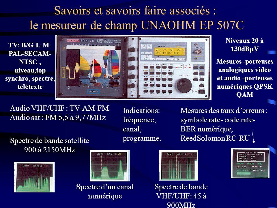 Savoirs et savoirs faire associés : le mesureur de champ UNAOHM EP 507C Spectre de bande satellite 900 à 2150MHz Spectre dun canal numérique Spectre d