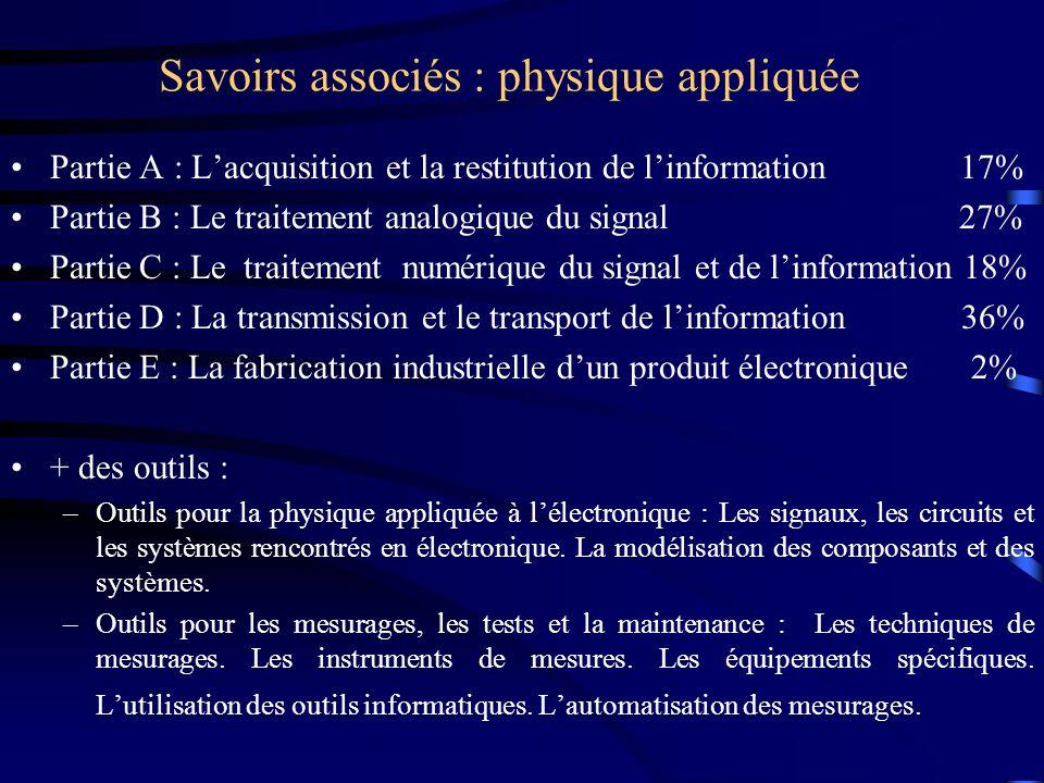 Savoirs associés : physique appliquée Partie A : Lacquisition et la restitution de linformation 17% Partie B : Le traitement analogique du signal 27%