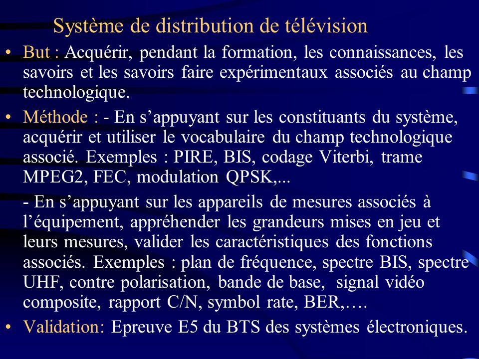 Installation, configuration et validation dune liaison avec un démodulateur multicanaux-modulateur- répartiteur UHF compétences M1 et M2 ParaboleLNB quatroRépartiteur BIS 4E 8S Outil : analyseur de spectre, oscilloscope Liaison terrestre Démodulateur multicanaux et modulateur UHF TV Configurer par programmation le sélecteur de canaux (on donne les chaînes TV désirées et les canaux correspondants), régler les caractéristiques de l amplificateur pour obtenir 60dBuV à 75dBuV à la prise utilisateur, assurer une bonne adaptation des impédances --------------------------------------------------- compétence M1(sujet M) Valider le bon fonctionnement par lobtention de l image et du son demandés sur un récepteur TV pour les différents canaux----------------------- compétence M2 (sujet M) TV Amplificateur + Répartiteur UHF Liaison BIS Chaînes terrestres + 4 canaux (une chaîne tous les trois canaux)