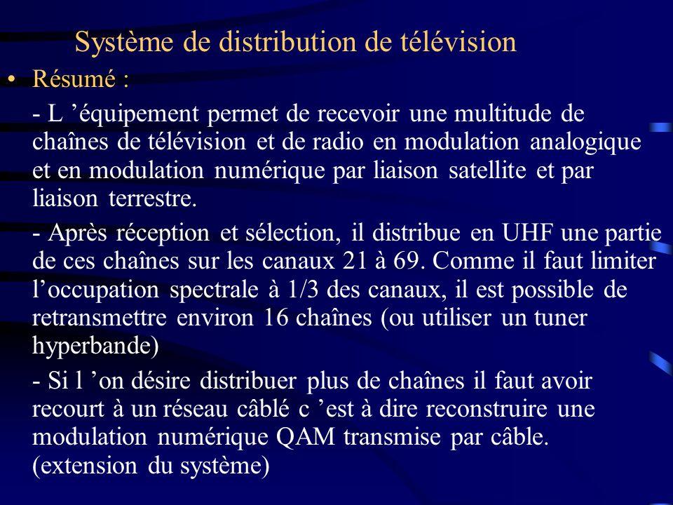 Système de distribution de télévision : installation Parabole orientableLNB quattro Démodulateur multicanaux - modulateur UHF Terminal numérique Récepteur analogique Répartiteur BIS 4E 8S Mesureur de champTV Analyseur de spectre Générateur de mires Oscilloscope Générateur de bruit 4 liaisons BIS: -bande basse vert ou horz -bande haute vert ou horz Positionneur programmable Répartiteur UHF PC Liaison terrestre Outils associés : Pont réflectomètre HF