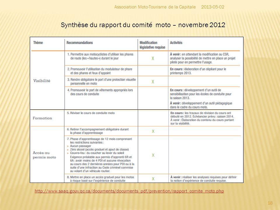 Synthèse du rapport du comité moto – novembre 2012 18 2013-05-02Association Moto-Tourisme de la Capitale http://www.saaq.gouv.qc.ca/documents/document