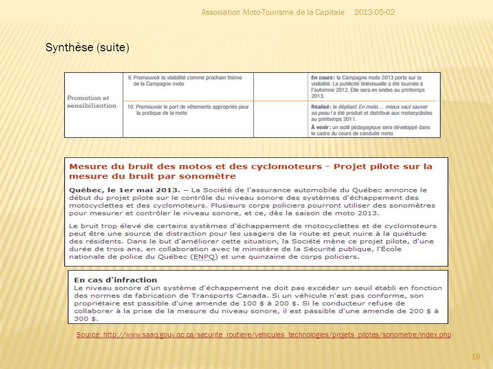 Synthèse (suite) 19 2013-05-02Association Moto-Tourisme de la Capitale Source: http://www.saaq.gouv.qc.ca/securite_routiere/vehicules_technologies/pro
