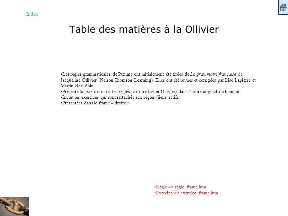 Table des matières à la Ollivier Index Règle >> regle_frame.htm Exercice >> exercice_frame.htm Les règles grammaticales de Pomme ont initialement été tirées de La grammaire française de Jacqueline Ollivier (Nelson Thomson Learning).
