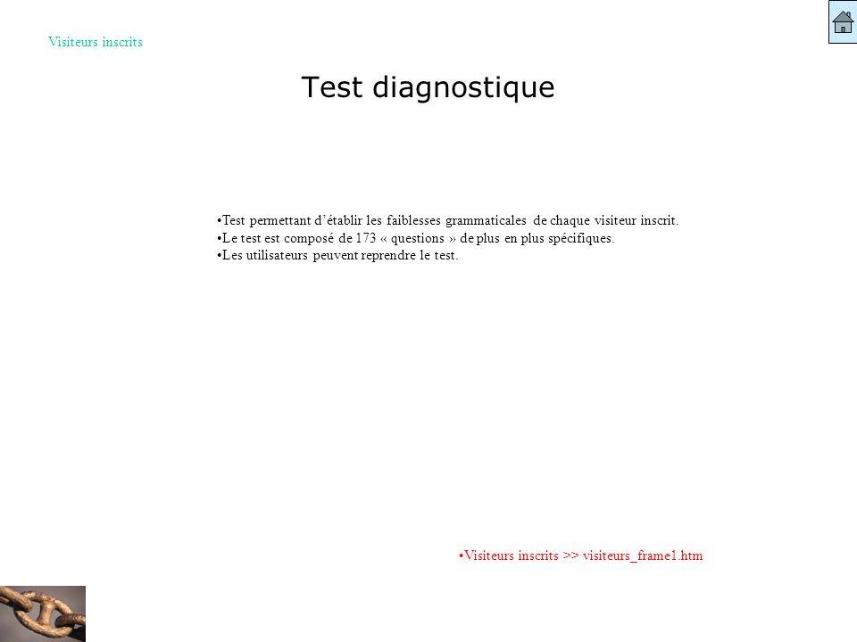 Test diagnostique Visiteurs inscrits Visiteurs inscrits >> visiteurs_frame1.htm Test permettant détablir les faiblesses grammaticales de chaque visiteur inscrit.