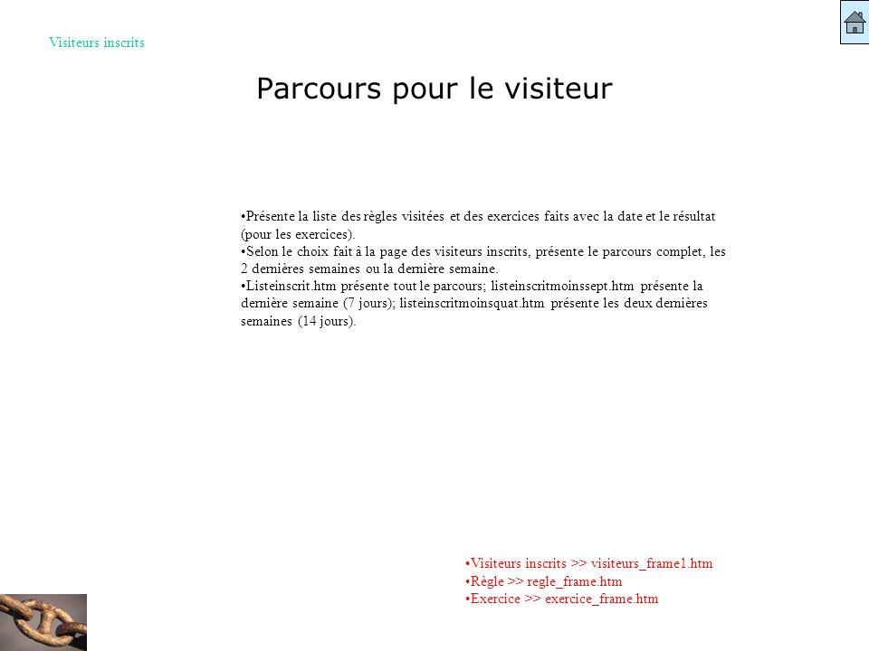 Parcours pour le visiteur Visiteurs inscrits Visiteurs inscrits >> visiteurs_frame1.htm Règle >> regle_frame.htm Exercice >> exercice_frame.htm Présen