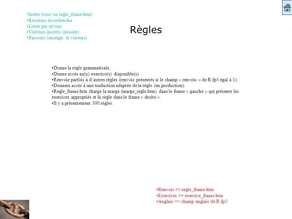 Règles Index (tous via regle_frame.htm) Résultats de recherche Listes par niveau Visiteurs inscrits (dossier) Parcours (enseign. et visteurs) Renvois