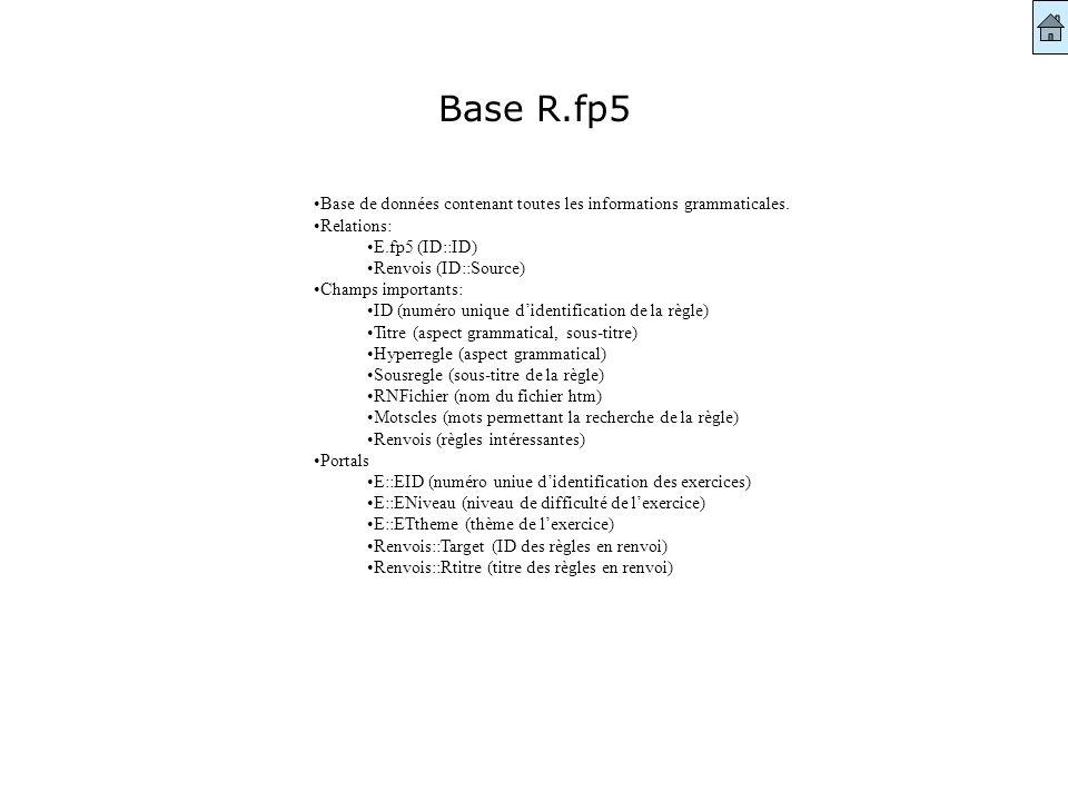 Base R.fp5 Base de données contenant toutes les informations grammaticales. Relations: E.fp5 (ID::ID) Renvois (ID::Source) Champs importants: ID (numé