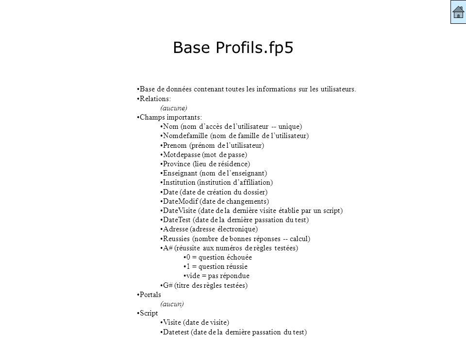 Base Profils.fp5 Base de données contenant toutes les informations sur les utilisateurs. Relations: (aucune) Champs importants: Nom (nom daccès de lut