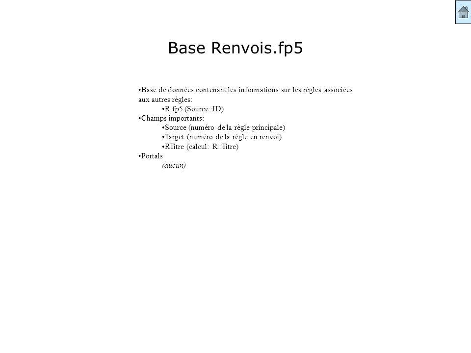Base Renvois.fp5 Base de données contenant les informations sur les règles associées aux autres règles: R.fp5 (Source::ID) Champs importants: Source (numéro de la règle principale) Target (numéro de la règle en renvoi) RTitre (calcul: R::Titre) Portals (aucun)