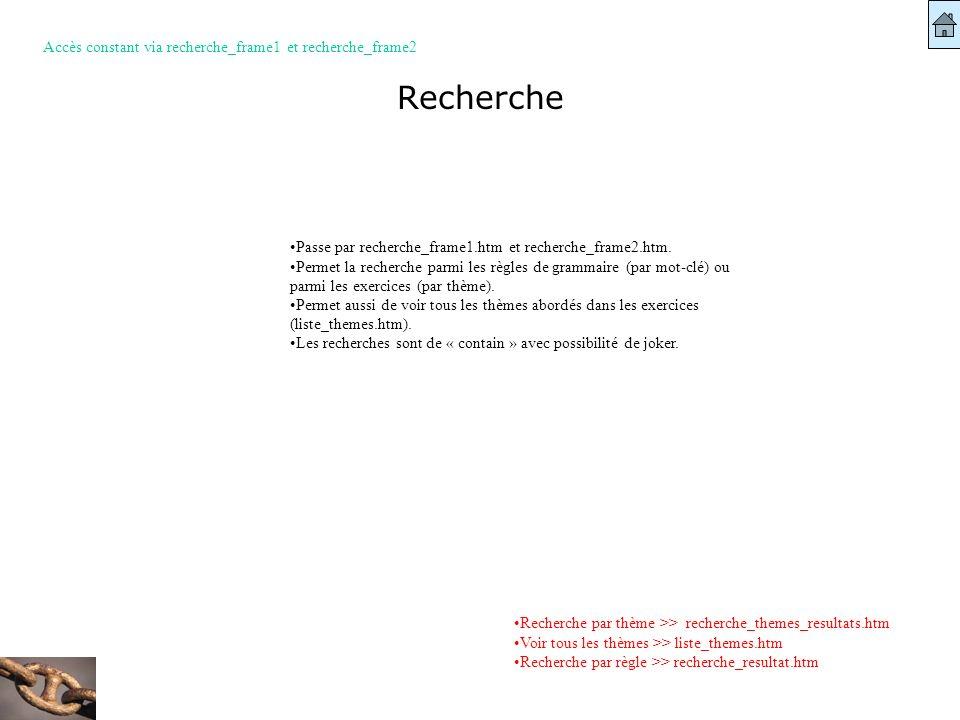 Résultats de la recherche grammaticale Recherche Recherche >> recherche.htm Règle >> regle_frame.htm Exercice >> exercice_frame.htm Présente les règles correspondant à une recherche avec les exercices qui y sont associés.