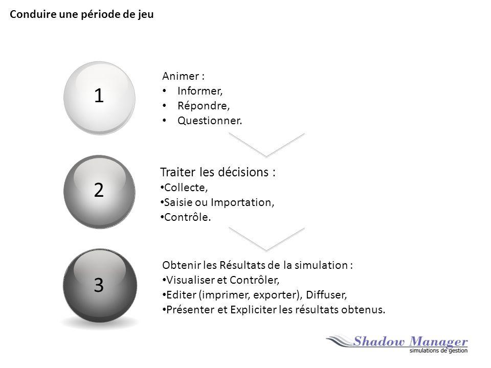 Animer : Informer, Répondre, Questionner. Conduire une période de jeu 1 2 3 Traiter les décisions : Collecte, Saisie ou Importation, Contrôle. Obtenir