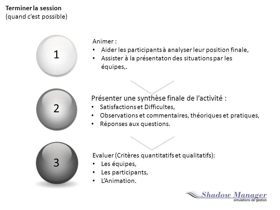 Animer : Aider les participants à analyser leur position finale, Assister à la présentaton des situations par les équipes,. Terminer la session (quand