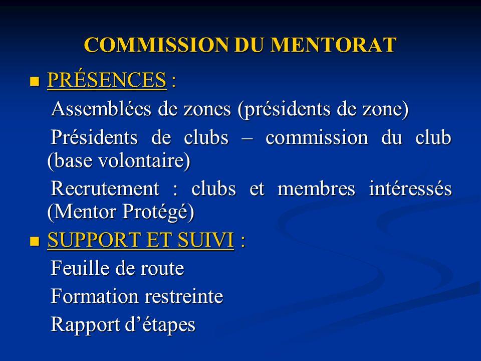 COMMISSION DU MENTORAT PRÉSENCES : PRÉSENCES : Assemblées de zones (présidents de zone) Assemblées de zones (présidents de zone) Présidents de clubs – commission du club (base volontaire) Présidents de clubs – commission du club (base volontaire) Recrutement : clubs et membres intéressés (Mentor Protégé) Recrutement : clubs et membres intéressés (Mentor Protégé) SUPPORT ET SUIVI : SUPPORT ET SUIVI : Feuille de route Feuille de route Formation restreinte Formation restreinte Rapport détapes Rapport détapes