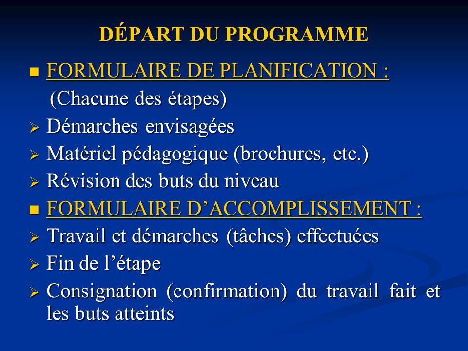 DÉPART DU PROGRAMME FORMULAIRE DE PLANIFICATION : FORMULAIRE DE PLANIFICATION : (Chacune des étapes) (Chacune des étapes) Démarches envisagées Démarches envisagées Matériel pédagogique (brochures, etc.) Matériel pédagogique (brochures, etc.) Révision des buts du niveau Révision des buts du niveau FORMULAIRE DACCOMPLISSEMENT : FORMULAIRE DACCOMPLISSEMENT : Travail et démarches (tâches) effectuées Travail et démarches (tâches) effectuées Fin de létape Fin de létape Consignation (confirmation) du travail fait et les buts atteints Consignation (confirmation) du travail fait et les buts atteints