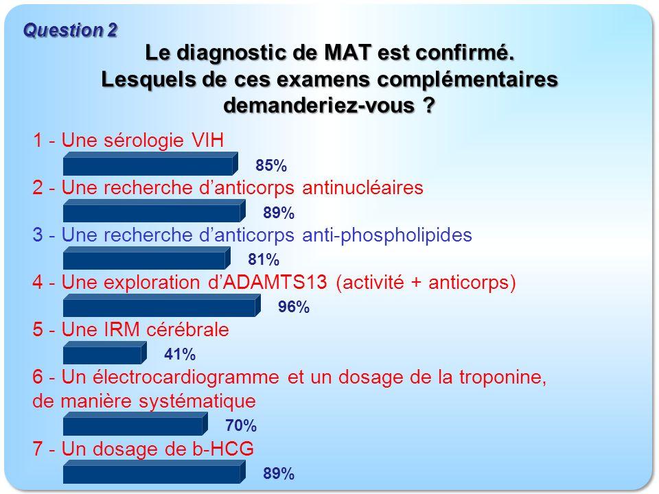 Question 2 Le diagnostic de MAT est confirmé.