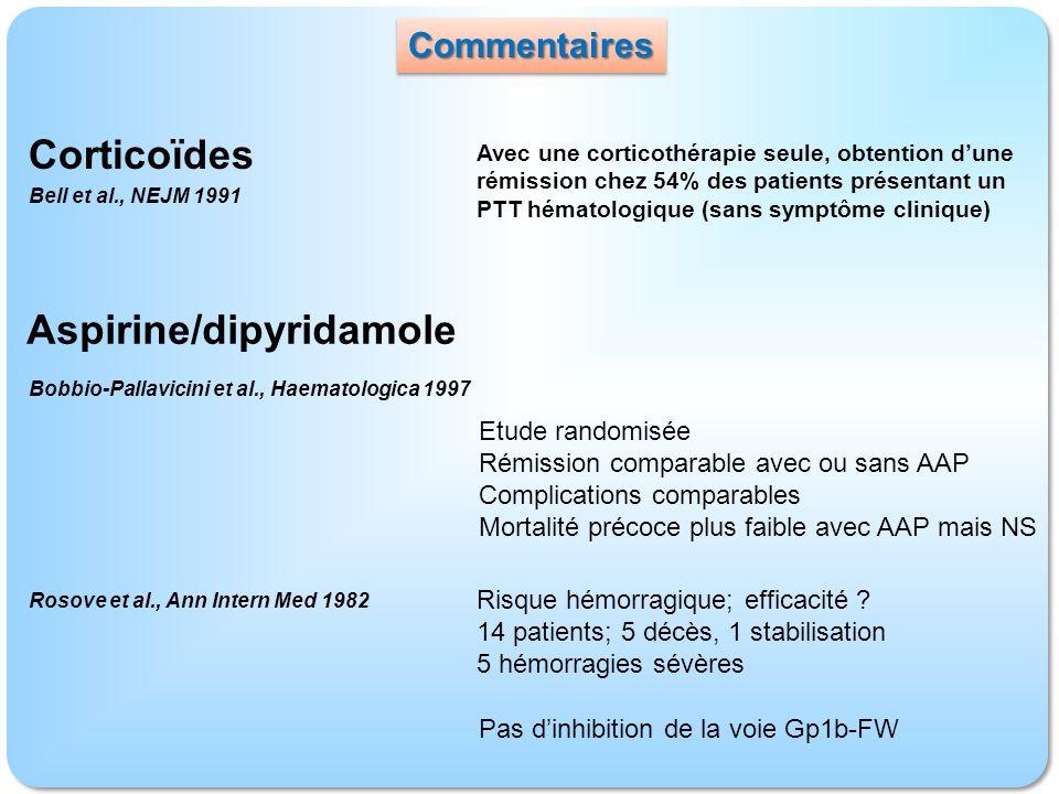 Corticoïdes Bell et al., NEJM 1991 Avec une corticothérapie seule, obtention dune rémission chez 54% des patients présentant un PTT hématologique (sans symptôme clinique) Aspirine/dipyridamole Bobbio-Pallavicini et al., Haematologica 1997 Etude randomisée Rémission comparable avec ou sans AAP Complications comparables Mortalité précoce plus faible avec AAP mais NS Pas dinhibition de la voie Gp1b-FW Risque hémorragique; efficacité .
