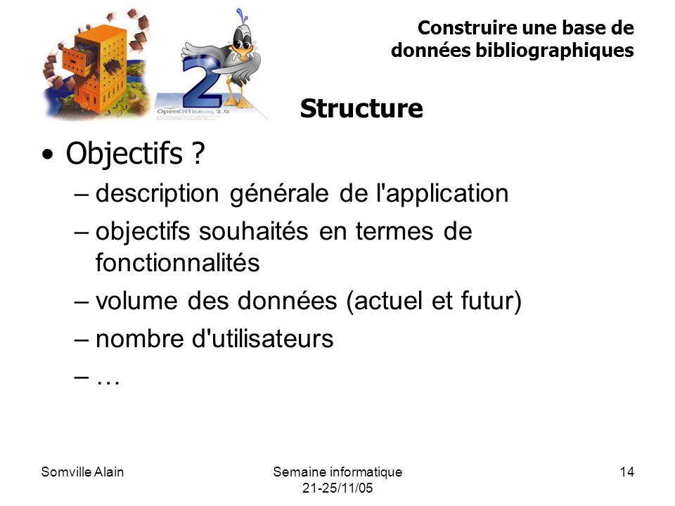Somville AlainSemaine informatique 21-25/11/05 14 Objectifs .
